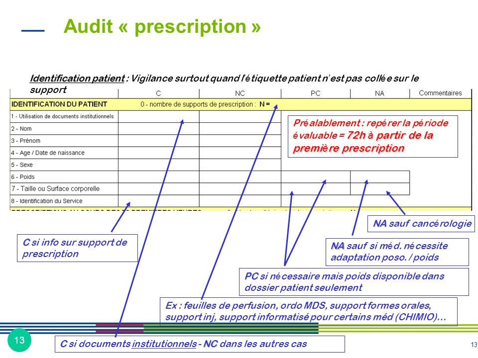 Audit « prescription » Identification patient : Vigilance surtout quand l'étiquette patient n'est pas collée sur le support.