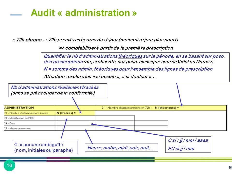 Audit « administration »