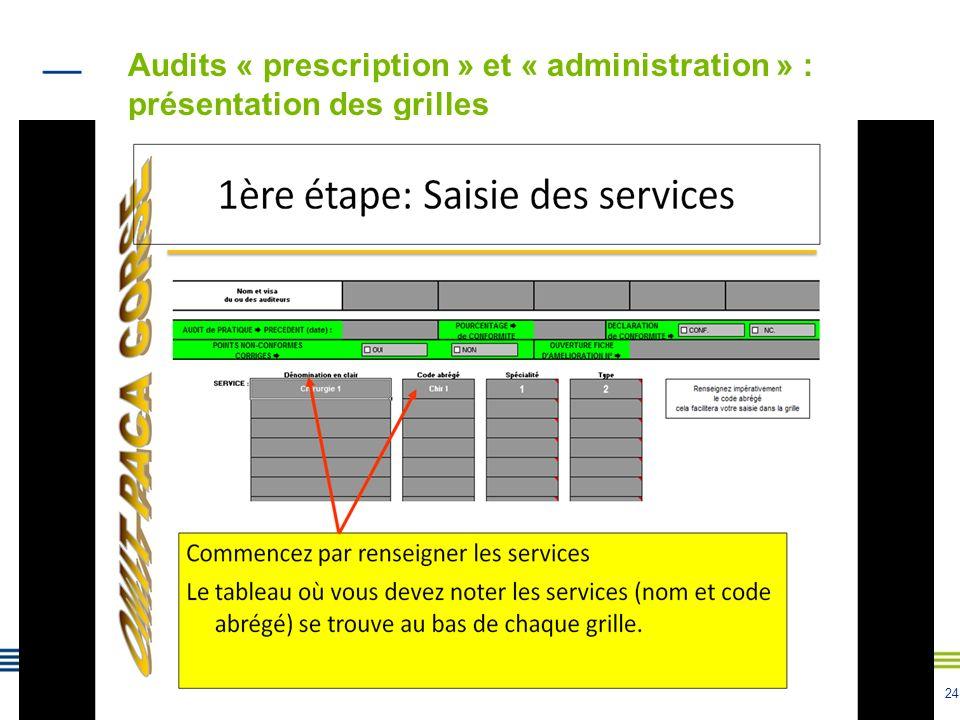 Audits « prescription » et « administration » : présentation des grilles