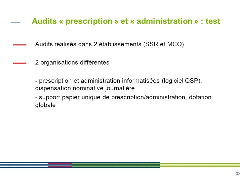 Audits « prescription » et « administration » : test