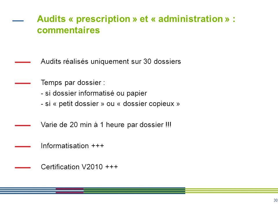 Audits « prescription » et « administration » : commentaires