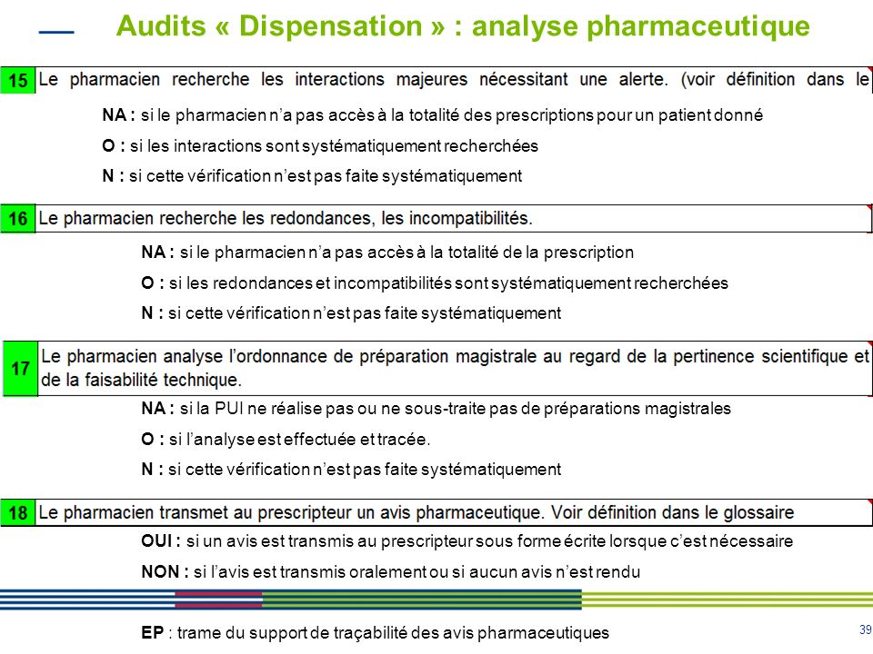 Audits « Dispensation » : analyse pharmaceutique