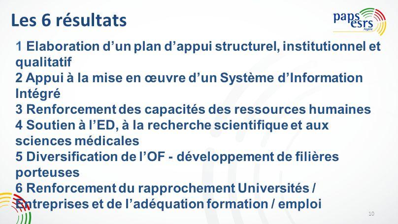 Les 6 résultats 1 Elaboration d'un plan d'appui structurel, institutionnel et qualitatif.