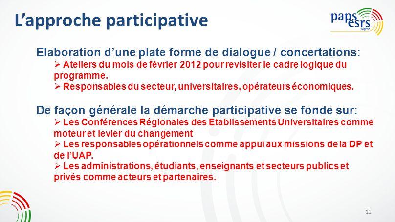 L'approche participative