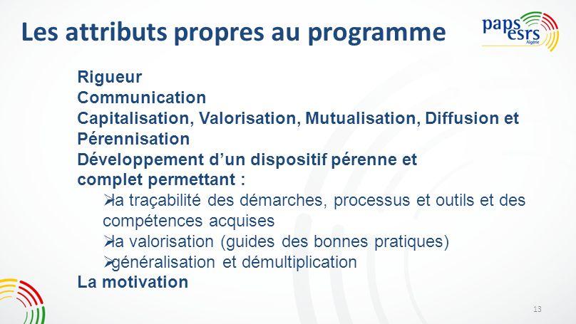 Les attributs propres au programme