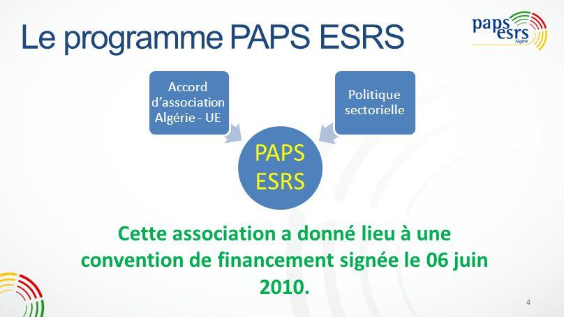 Le programme PAPS ESRS PAPS ESRS
