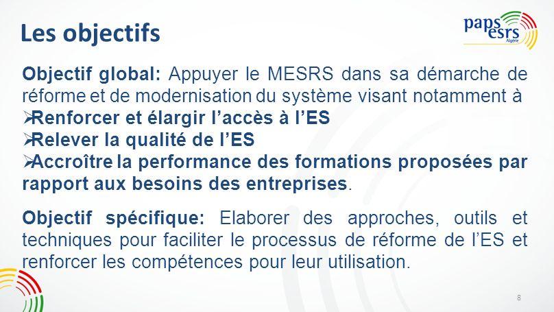 Les objectifs Objectif global: Appuyer le MESRS dans sa démarche de réforme et de modernisation du système visant notamment à