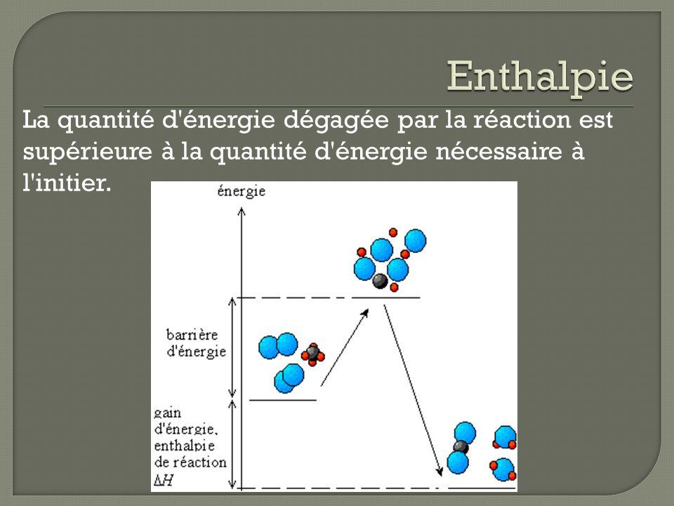Enthalpie La quantité d énergie dégagée par la réaction est supérieure à la quantité d énergie nécessaire à l initier.