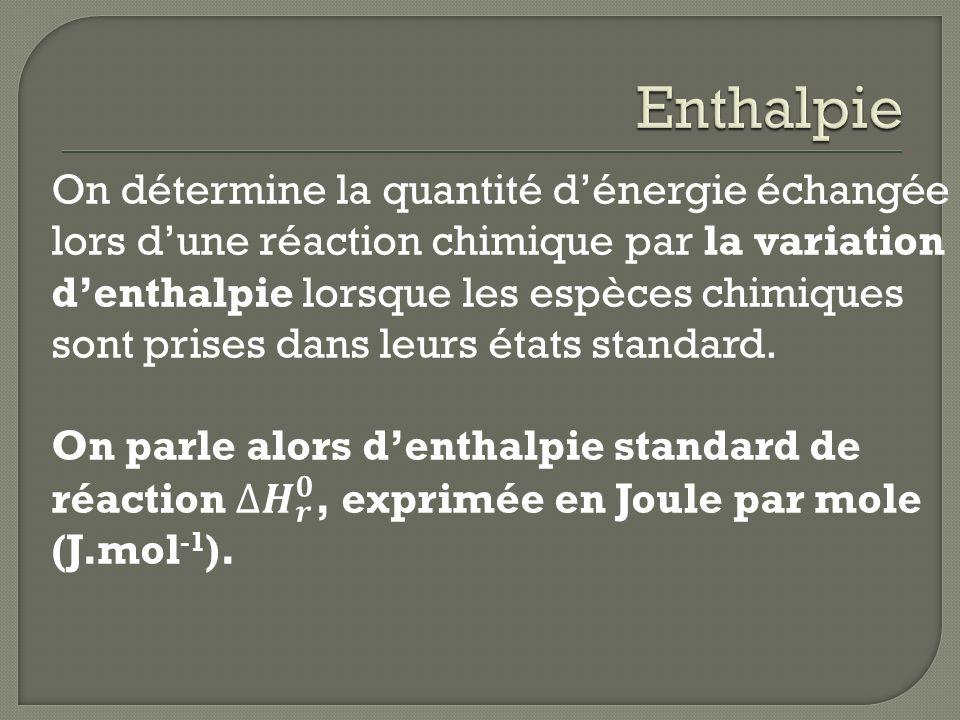 Enthalpie