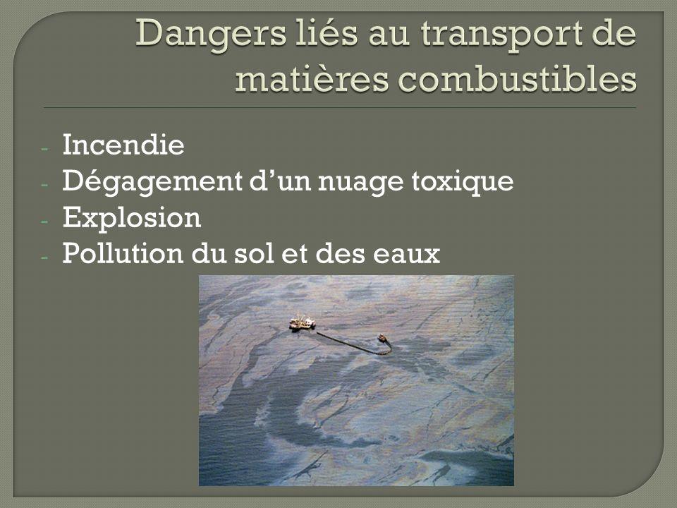 Dangers liés au transport de matières combustibles