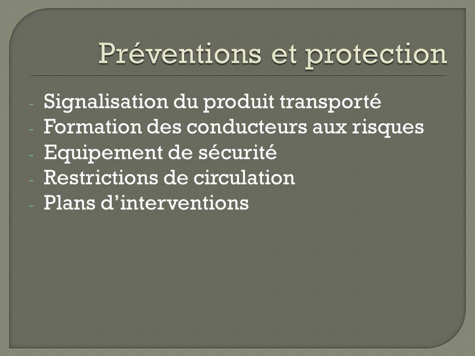 Préventions et protection