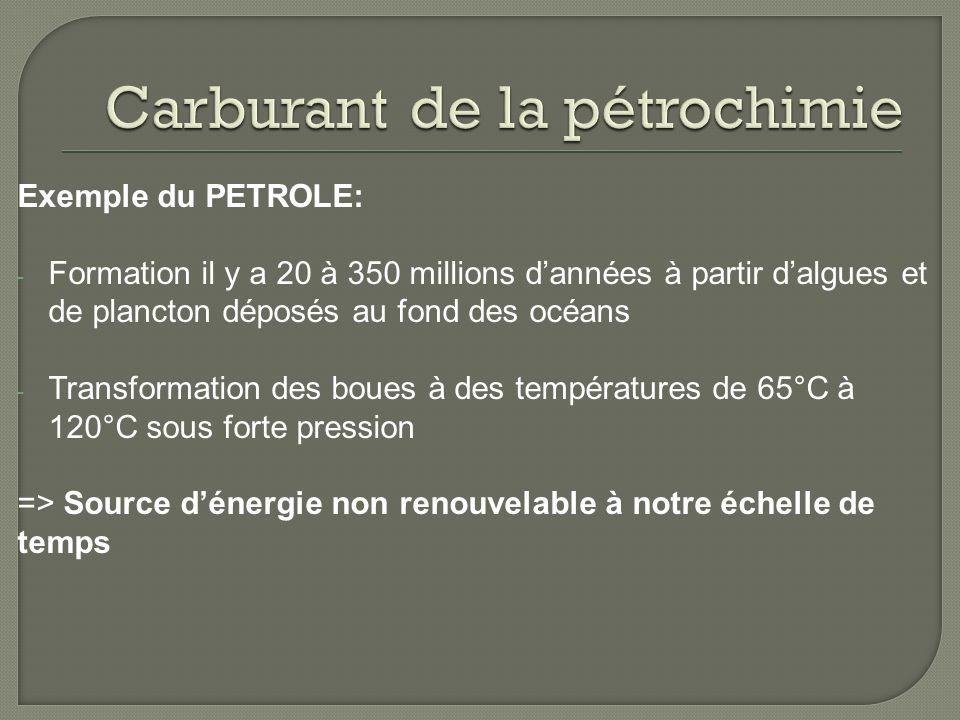 Carburant de la pétrochimie
