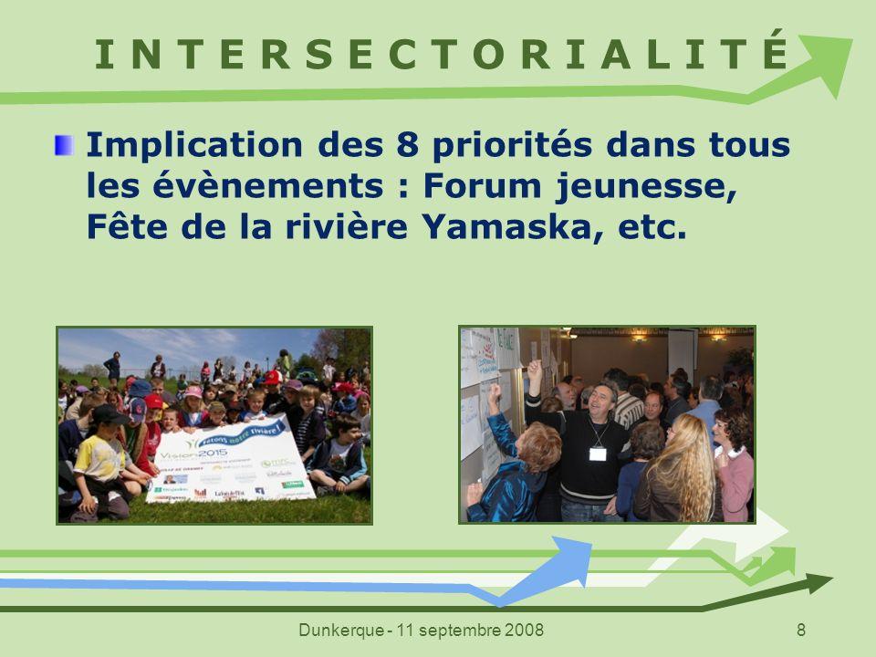 I N T E R S E C T O R I A L I T É Implication des 8 priorités dans tous les évènements : Forum jeunesse, Fête de la rivière Yamaska, etc.