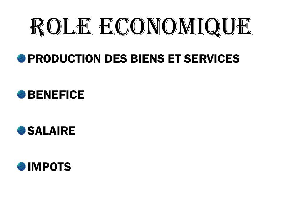 ROLE ECONOMIQUE PRODUCTION DES BIENS ET SERVICES BENEFICE SALAIRE