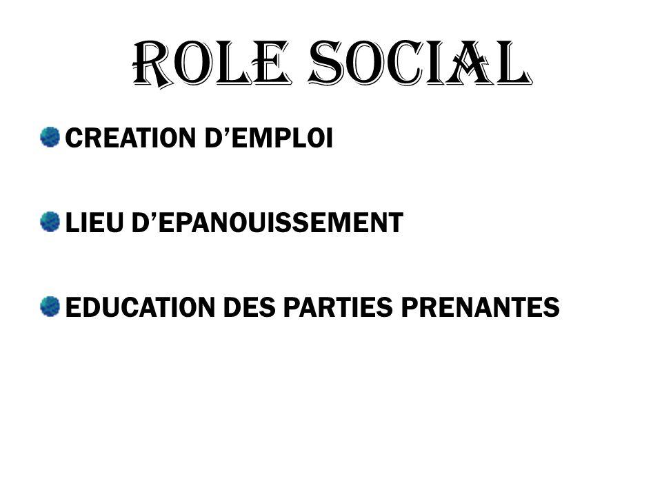ROLE SOCIAL CREATION D'EMPLOI LIEU D'EPANOUISSEMENT