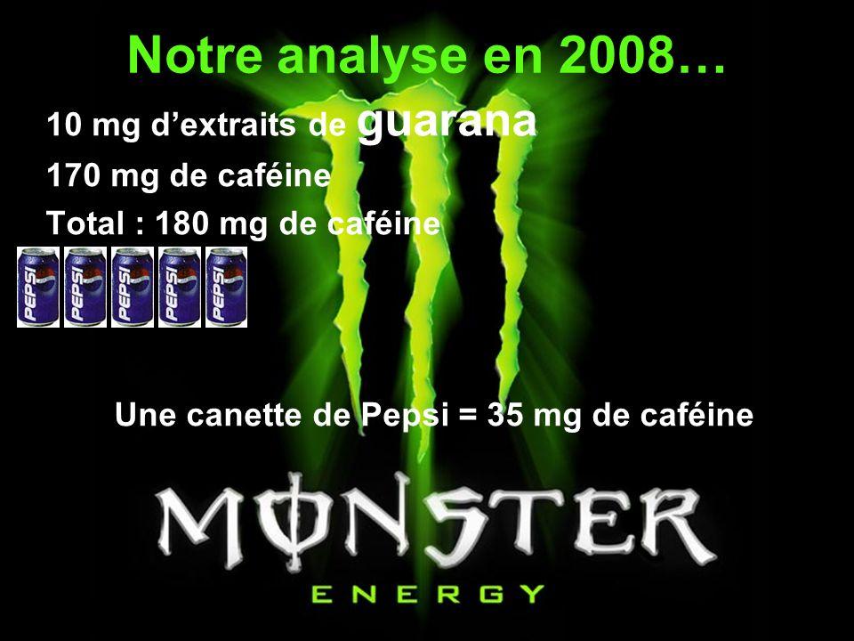 Notre analyse en 2008… 10 mg d'extraits de guarana 170 mg de caféine