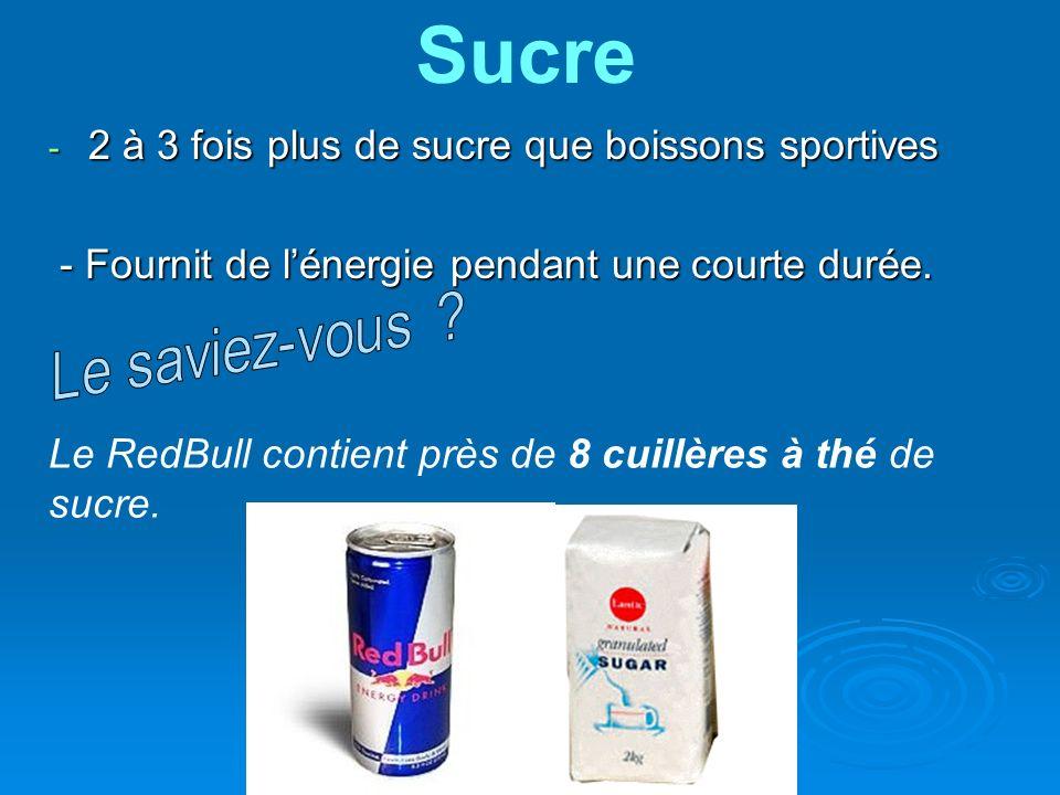 Sucre 2 à 3 fois plus de sucre que boissons sportives