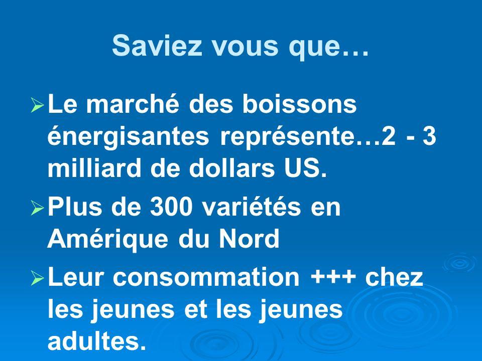 Saviez vous que… Le marché des boissons énergisantes représente…2 - 3 milliard de dollars US. Plus de 300 variétés en Amérique du Nord.