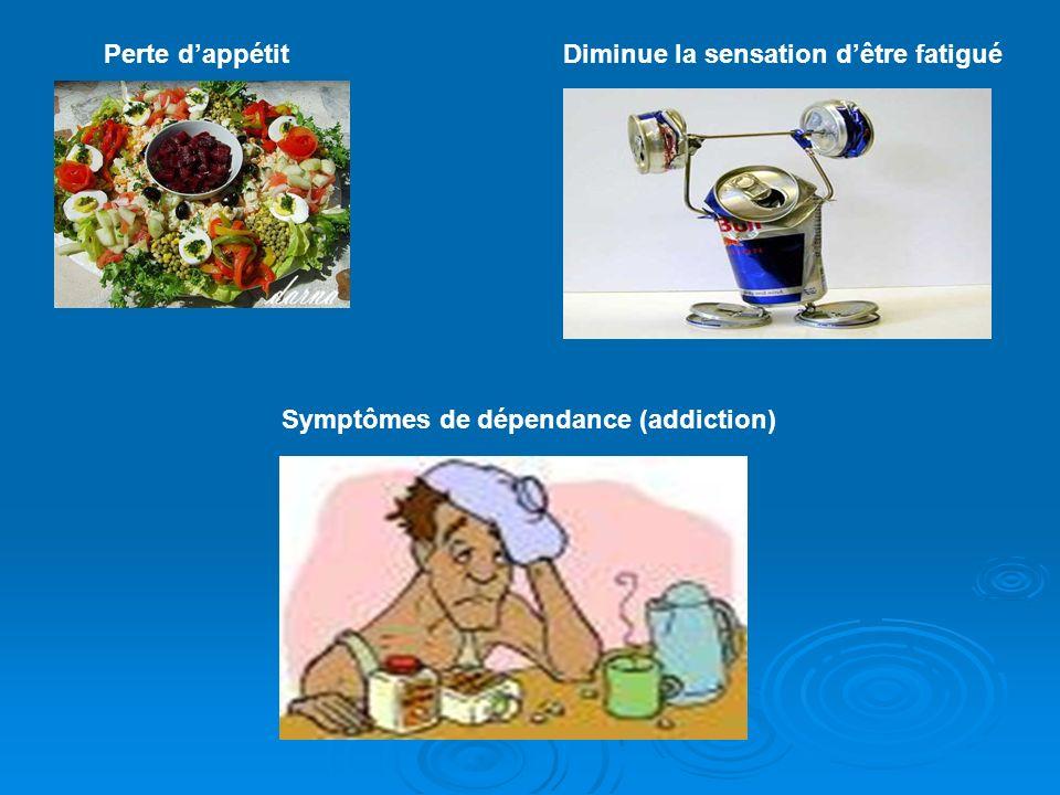 Perte d'appétit Diminue la sensation d'être fatigué Symptômes de dépendance (addiction)