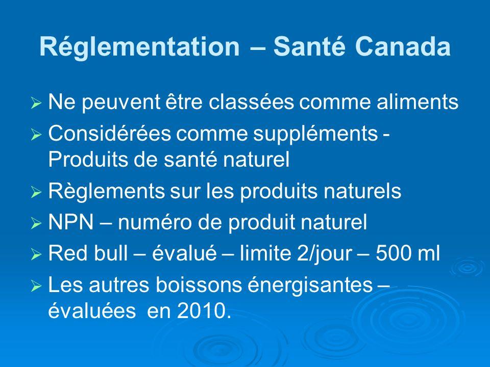 Réglementation – Santé Canada
