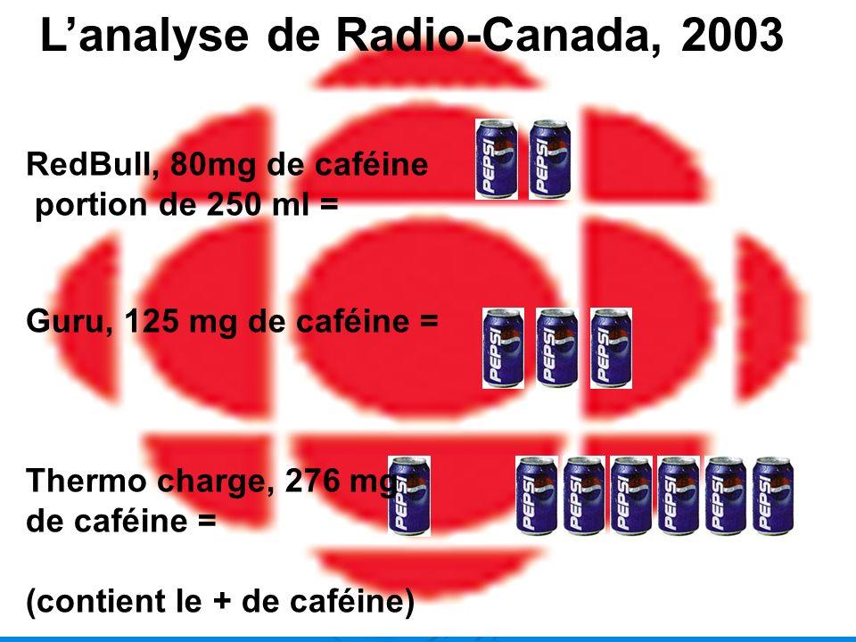 L'analyse de Radio-Canada, 2003