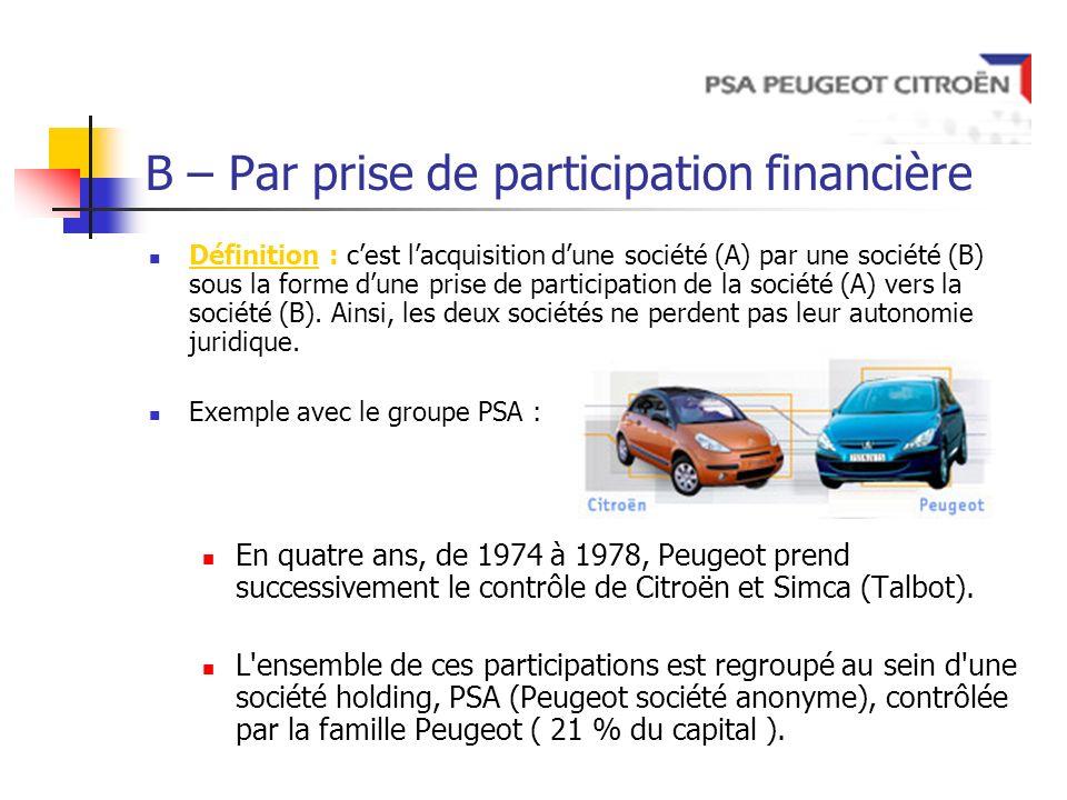 B – Par prise de participation financière