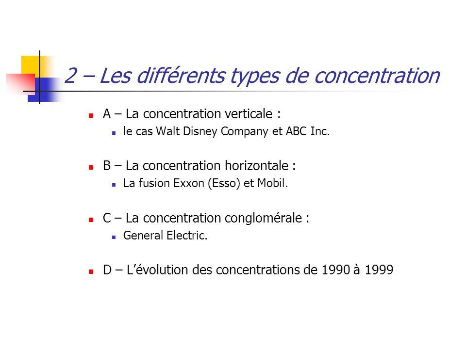 2 – Les différents types de concentration