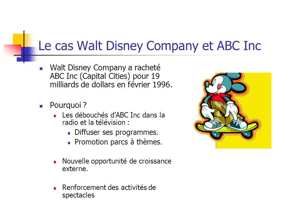 Le cas Walt Disney Company et ABC Inc