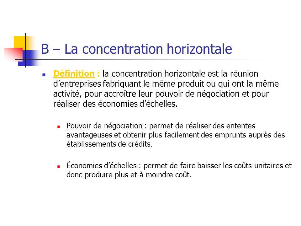 B – La concentration horizontale