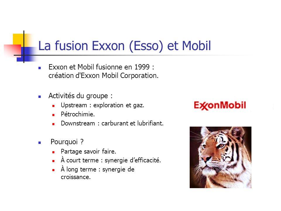 La fusion Exxon (Esso) et Mobil
