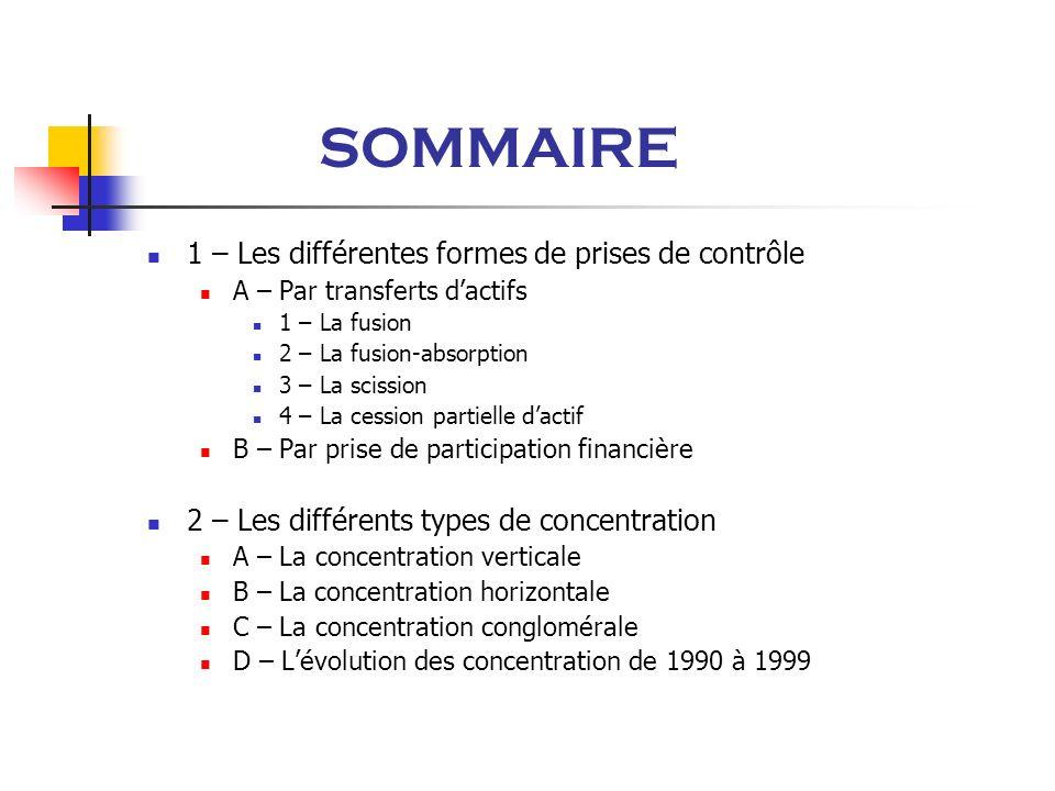 SOMMAIRE 1 – Les différentes formes de prises de contrôle