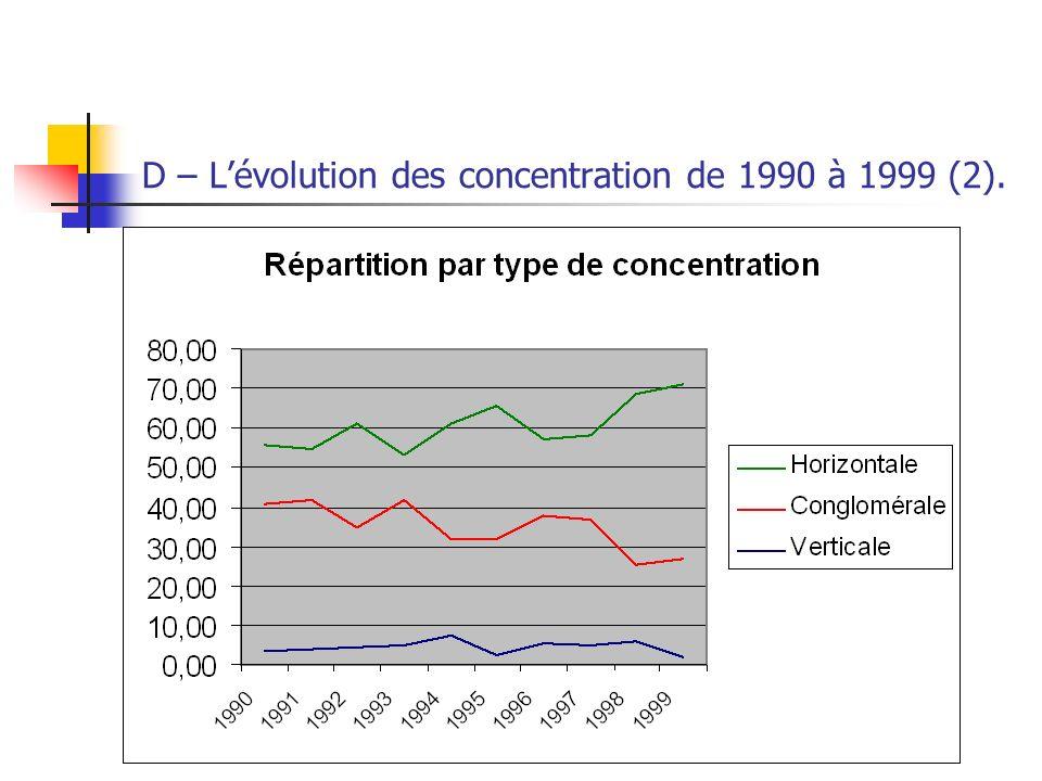 D – L'évolution des concentration de 1990 à 1999 (2).