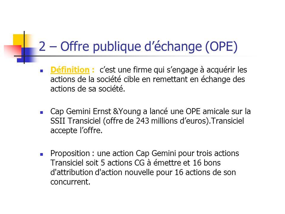 2 – Offre publique d'échange (OPE)