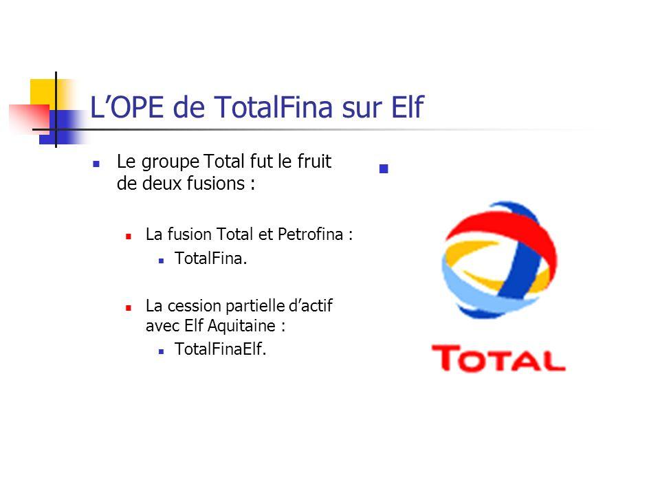 L'OPE de TotalFina sur Elf