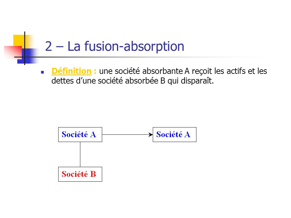 2 – La fusion-absorption
