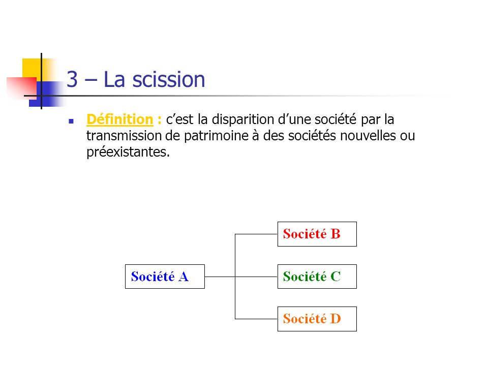 3 – La scission Définition : c'est la disparition d'une société par la transmission de patrimoine à des sociétés nouvelles ou préexistantes.