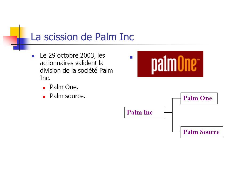 La scission de Palm Inc Le 29 octobre 2003, les actionnaires valident la division de la société Palm Inc.