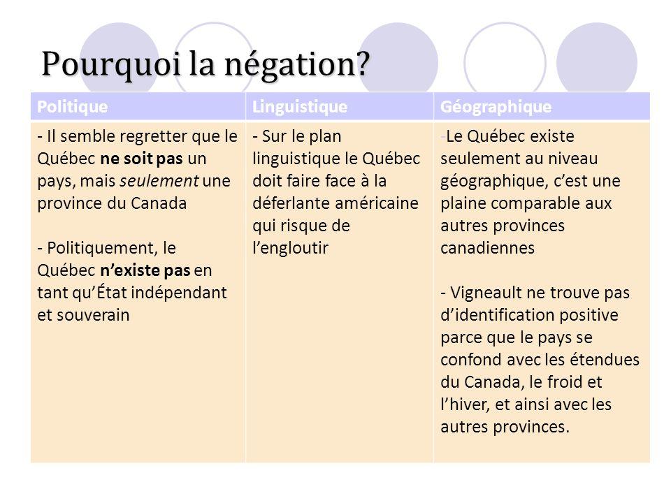 Pourquoi la négation Politique Linguistique Géographique