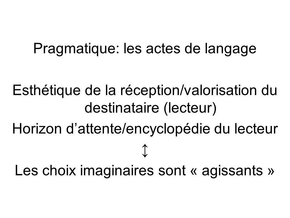 Pragmatique: les actes de langage