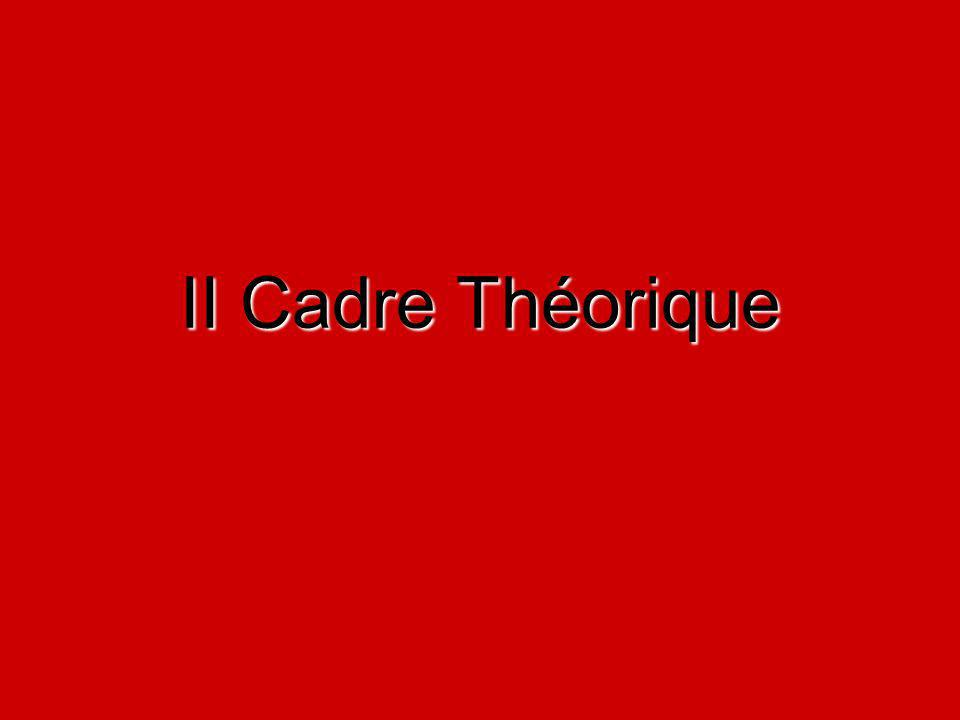 II Cadre Théorique