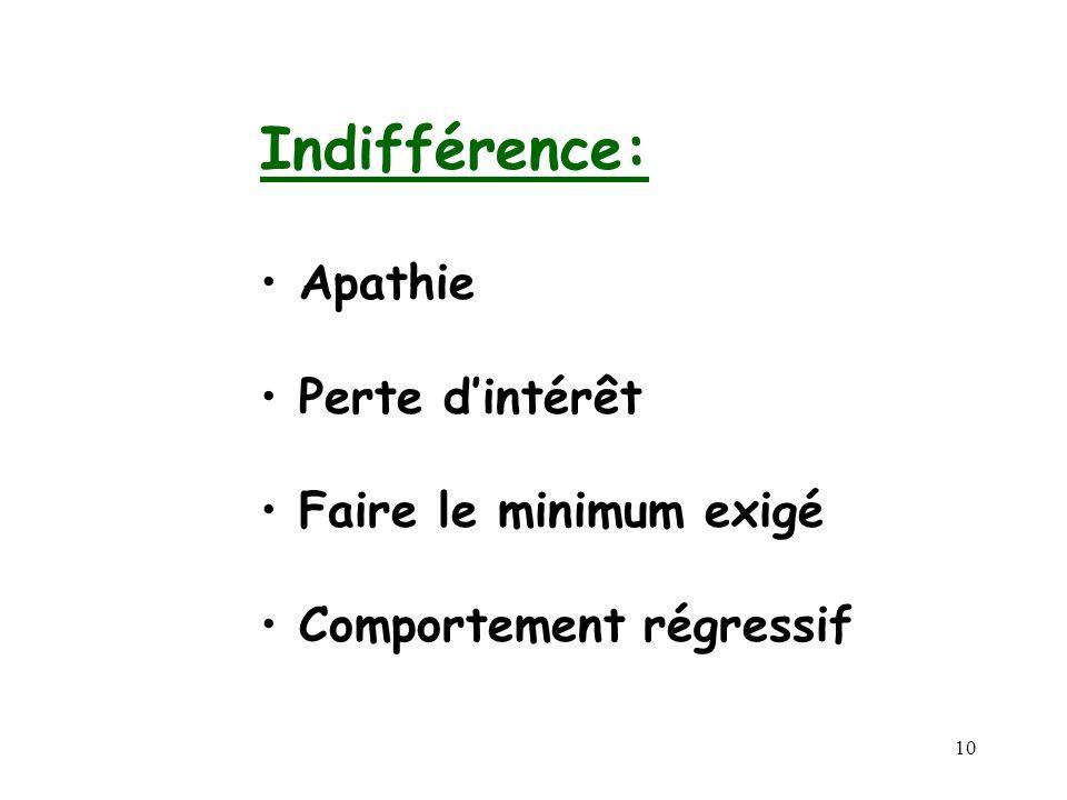 Indifférence: Apathie Perte d'intérêt Faire le minimum exigé