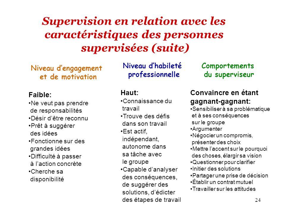 Supervision en relation avec les caractéristiques des personnes