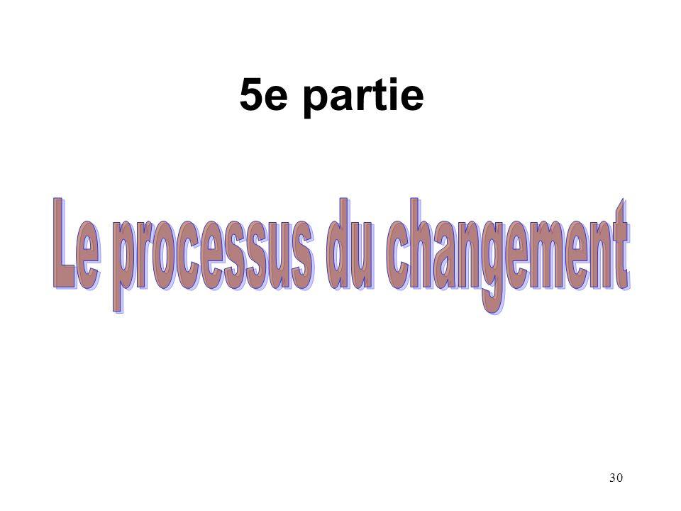 Le processus du changement