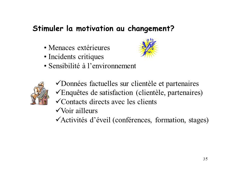 Stimuler la motivation au changement
