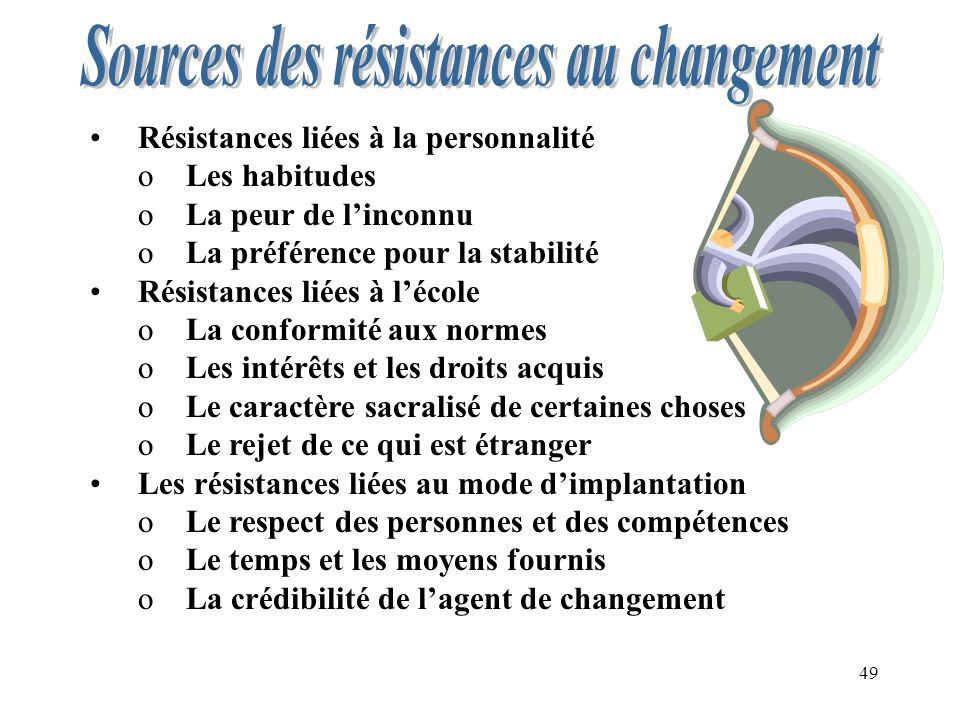 Sources des résistances au changement