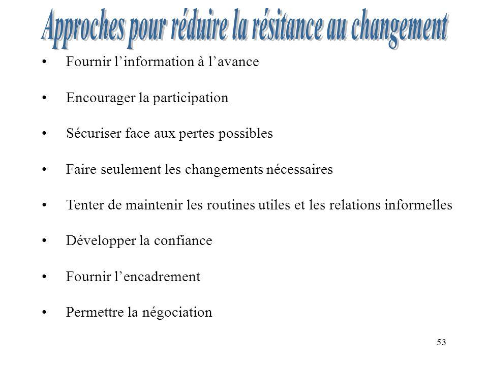 Approches pour réduire la résitance au changement
