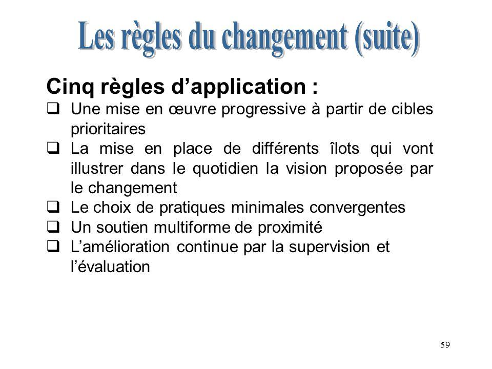 Les règles du changement (suite)