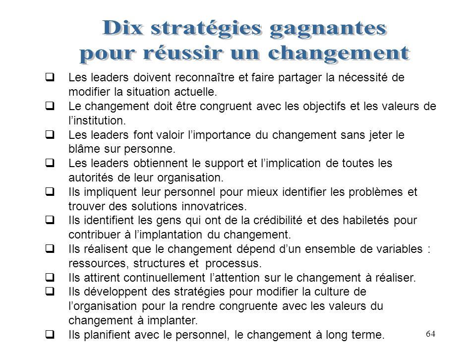 Dix stratégies gagnantes pour réussir un changement