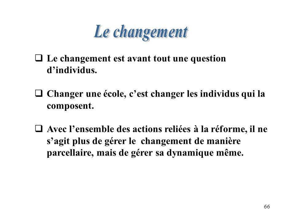 Le changement Le changement est avant tout une question d'individus.