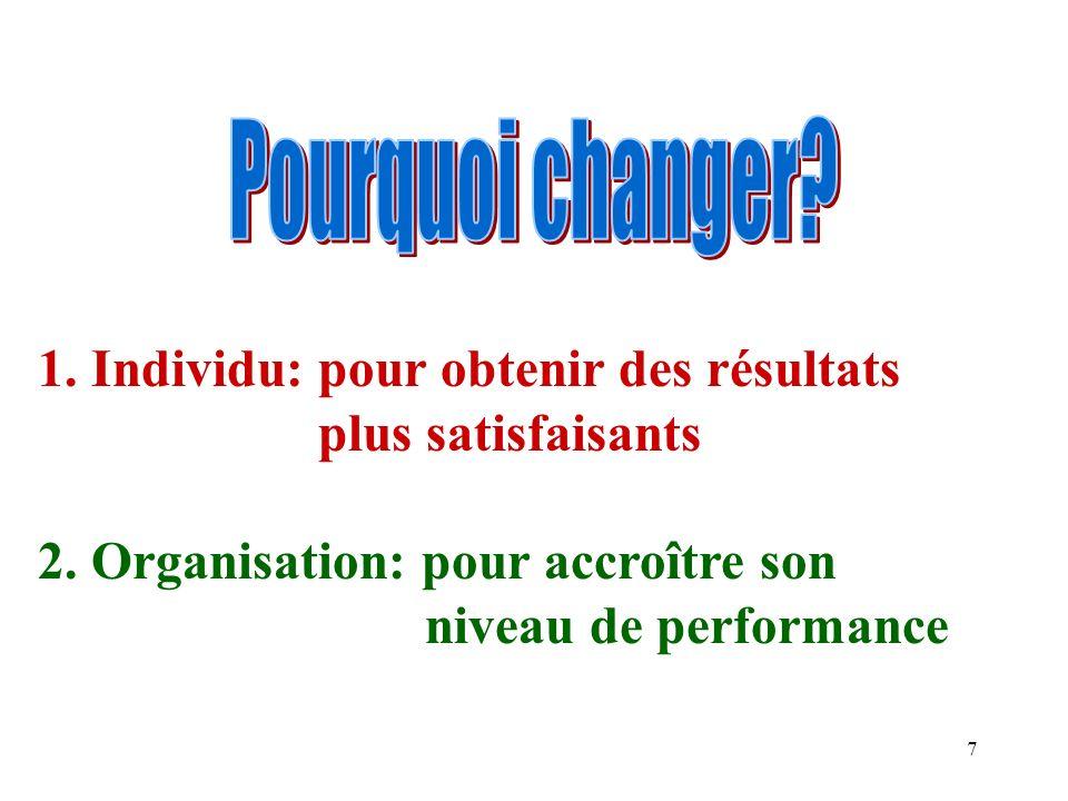 Pourquoi changer Individu: pour obtenir des résultats. plus satisfaisants. 2. Organisation: pour accroître son.